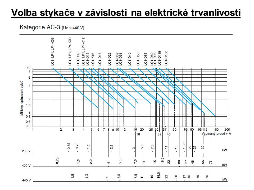 Volba stykače v závislosti na elektrické trvanlivosti
