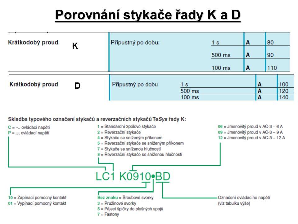 Porovnání stykače řady K a D D K