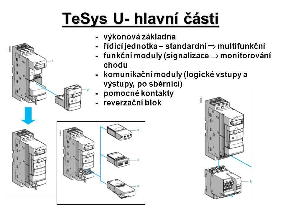 TeSys U- hlavní části -výkonová základna -řídící jednotka – standardní  multifunkční -funkční moduly (signalizace  monitorování chodu -komunikační m