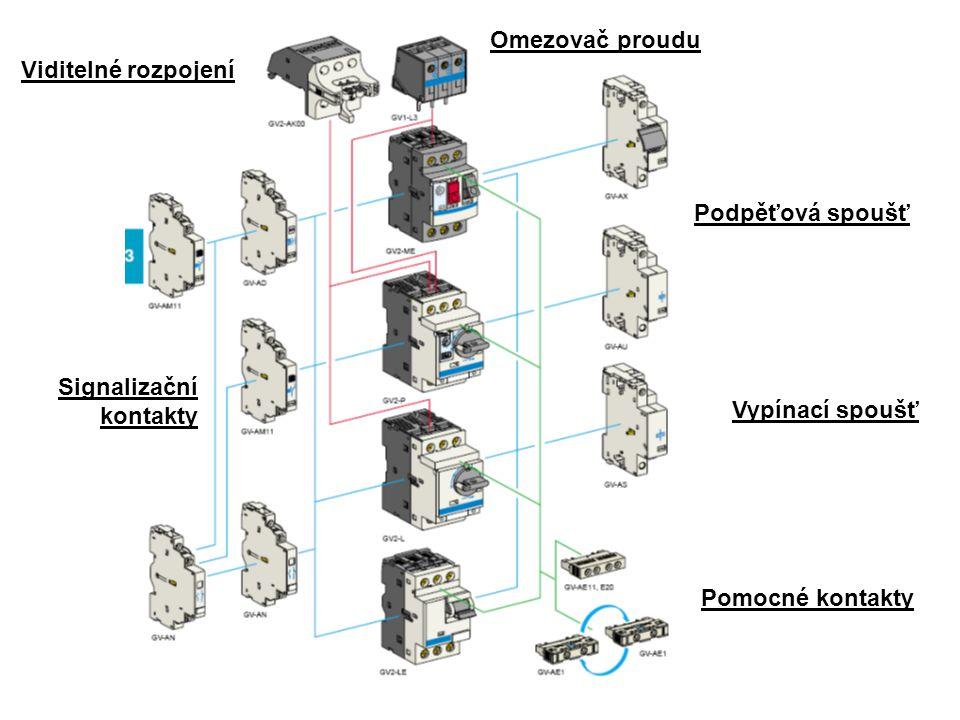 Podpěťová spoušť Vypínací spoušť Pomocné kontakty Omezovač proudu Viditelné rozpojení Signalizační kontakty