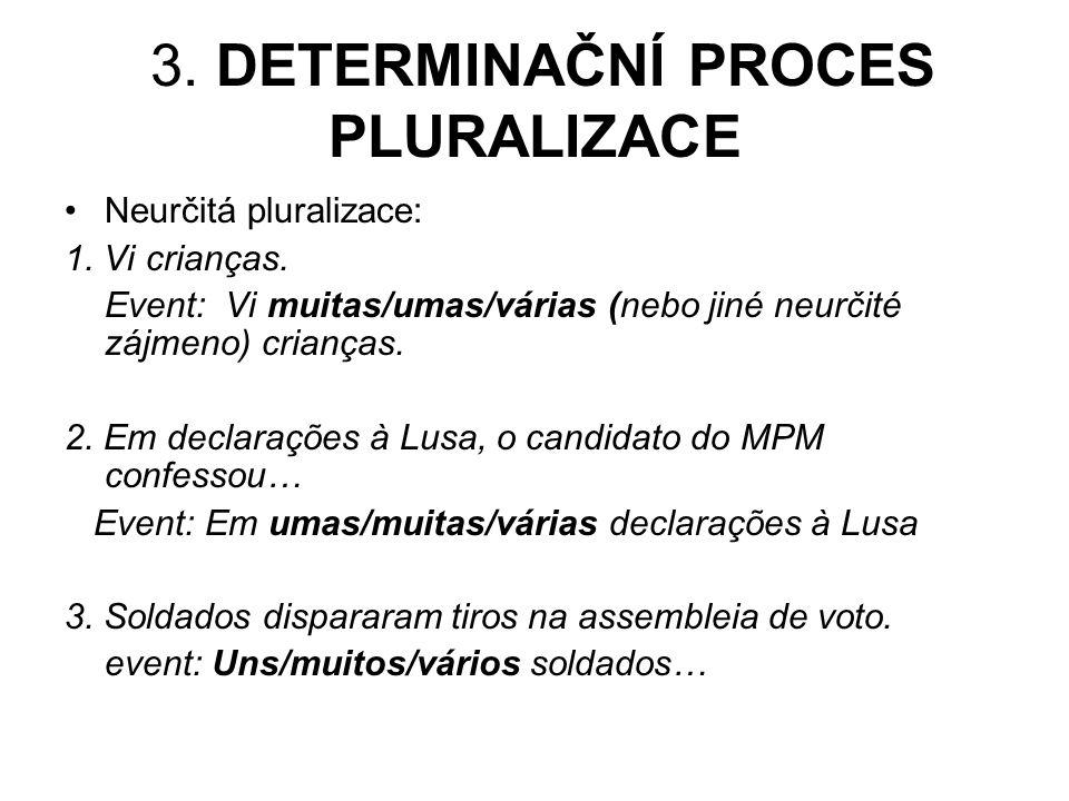 3.DETERMINAČNÍ PROCES PLURALIZACE Neurčitá pluralizace: 1.