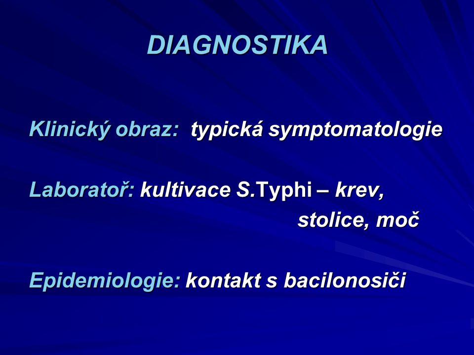 Základní charakteristiky alimentárních bakteriálních nákaz ONEMOCNĚNÍPŮVODCE INKUB.