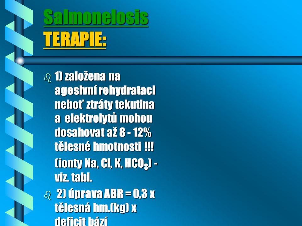 Salmonelosis TERAPIE: b 1) založena na agesivní rehydrataci neboť ztráty tekutina a elektrolytů mohou dosahovat až 8 - 12% tělesné hmotnosti !!! (iont