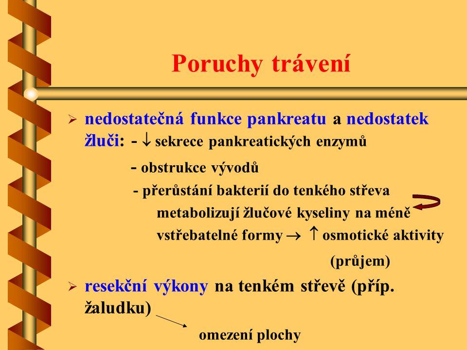 Poruchy trávení   nedostatečná funkce pankreatu a nedostatek žluči: -  sekrece pankreatických enzymů - obstrukce vývodů - přerůstání bakterií do te