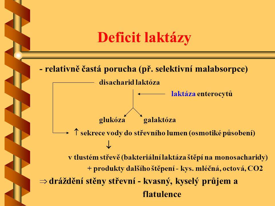 Deficit laktázy - relativně častá porucha (př. selektivní malabsorpce) disacharid laktóza laktáza enterocytů glukóza galaktóza  sekrece vody do střev