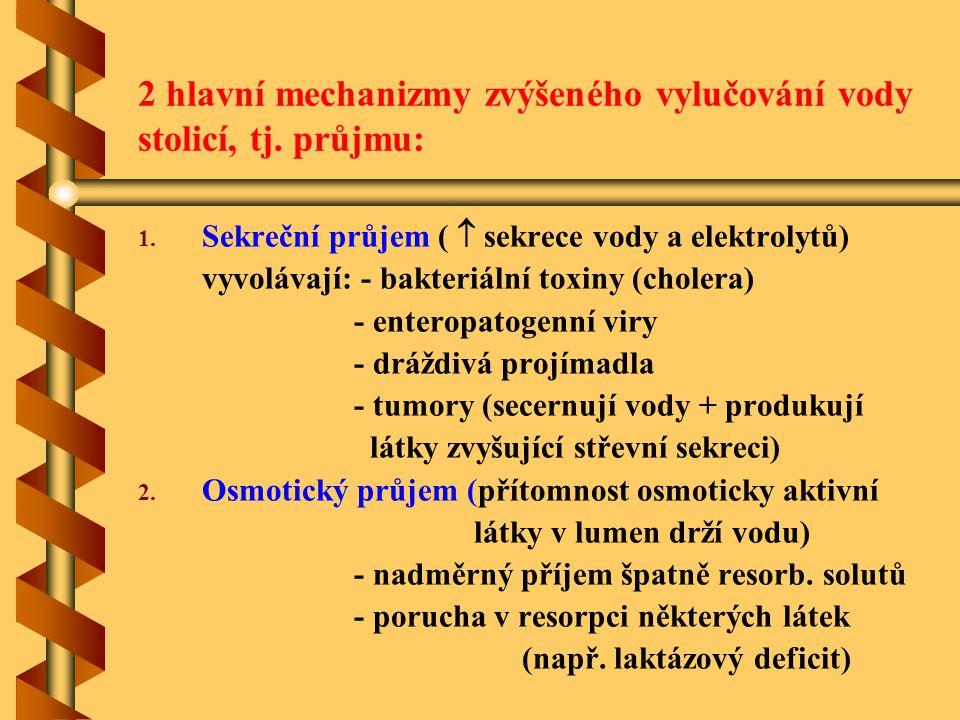 2 hlavní mechanizmy zvýšeného vylučování vody stolicí, tj. průjmu: 1. 1. Sekreční průjem (  sekrece vody a elektrolytů) vyvolávají: - bakteriální tox