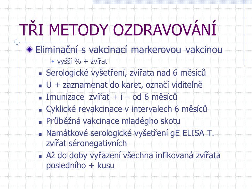 TŘI METODY OZDRAVOVÁNÍ Eliminační s vakcinací markerovou vakcinou  vyšší % + zvířat Serologické vyšetření, zvířata nad 6 měsíců U + zaznamenat do kar