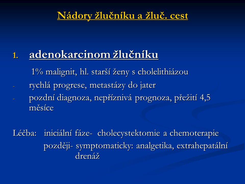 Nádory žlučníku a žluč. cest 1. adenokarcinom žlučníku 1% malignit, hl. starší ženy s cholelithiázou 1% malignit, hl. starší ženy s cholelithiázou - r