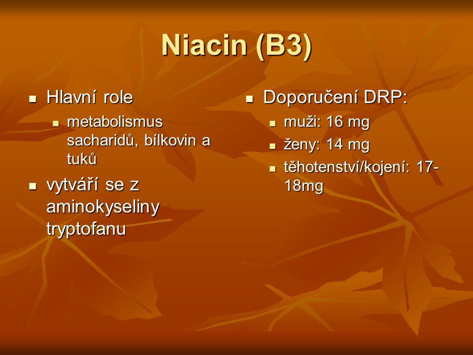 Niacin (B3) Hlavní role Hlavní role metabolismus sacharidů, bílkovin a tuků metabolismus sacharidů, bílkovin a tuků vytváří se z aminokyseliny tryptof