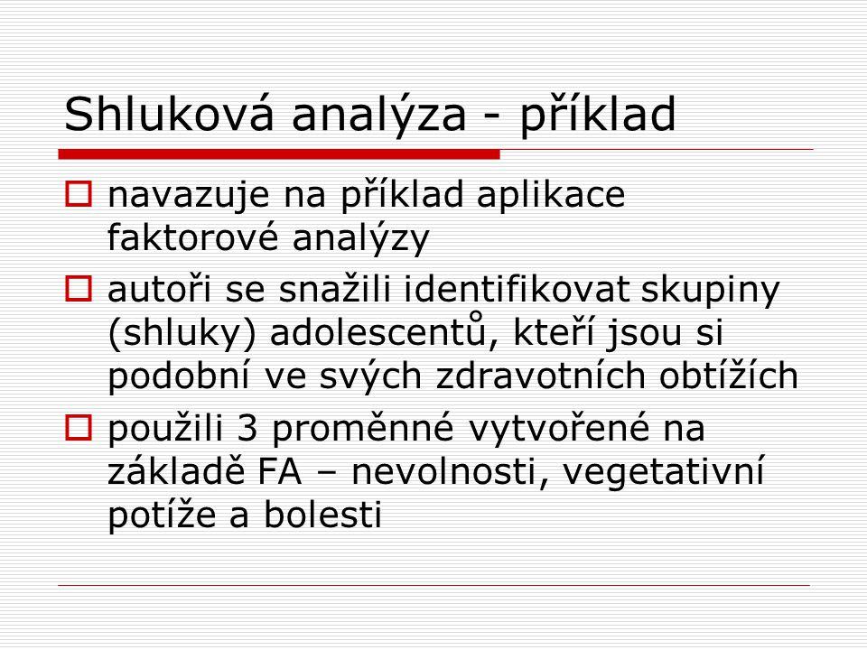 Shluková analýza - příklad  navazuje na příklad aplikace faktorové analýzy  autoři se snažili identifikovat skupiny (shluky) adolescentů, kteří jsou
