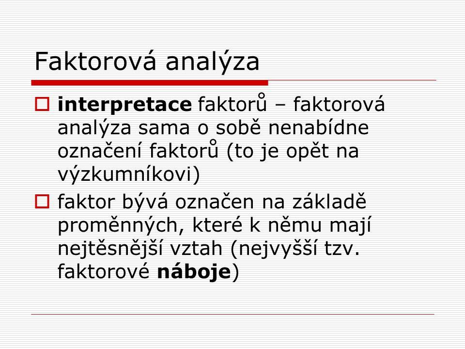 Faktorová analýza  interpretace faktorů – faktorová analýza sama o sobě nenabídne označení faktorů (to je opět na výzkumníkovi)  faktor bývá označen