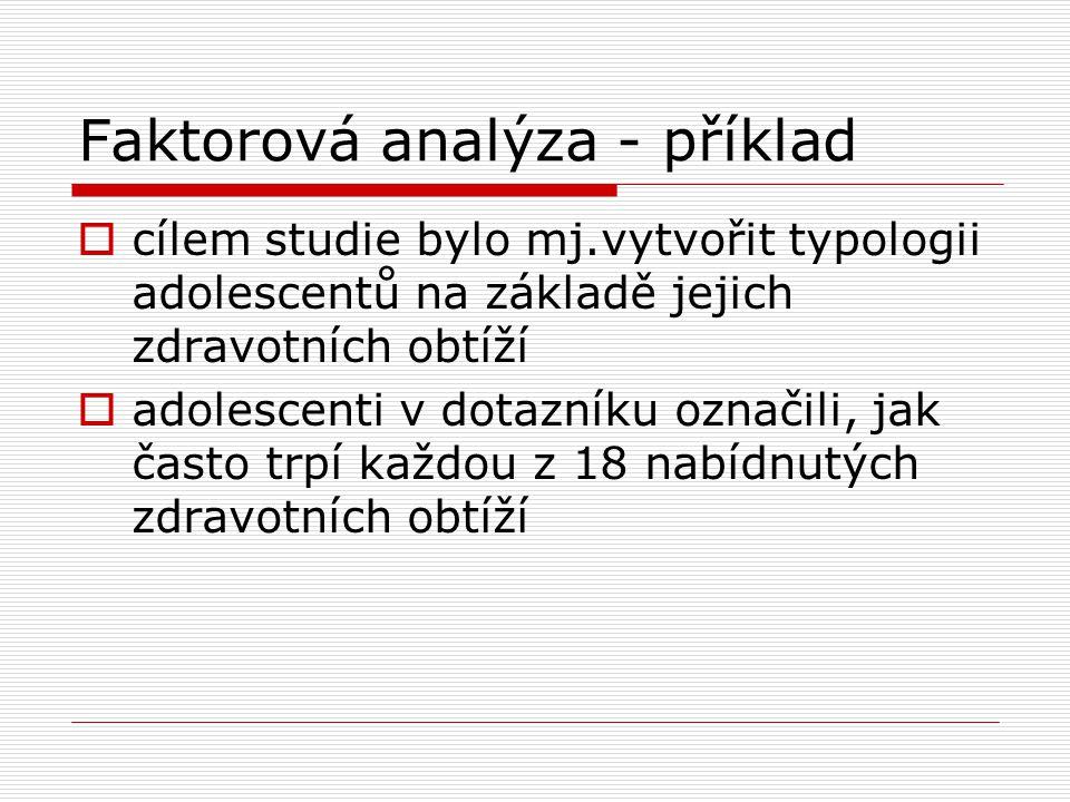 Shluková analýza - příklad  bude uveden výsledek pro 4 shluky - v grafu na následujícím snímku jsou průměrná faktorová skóre v použitých 3 proměnných pro osoby klasifikované do daného shluku výsledky pro vyšší počty shluků viz citovaná publikace Osecké, kapitola 14