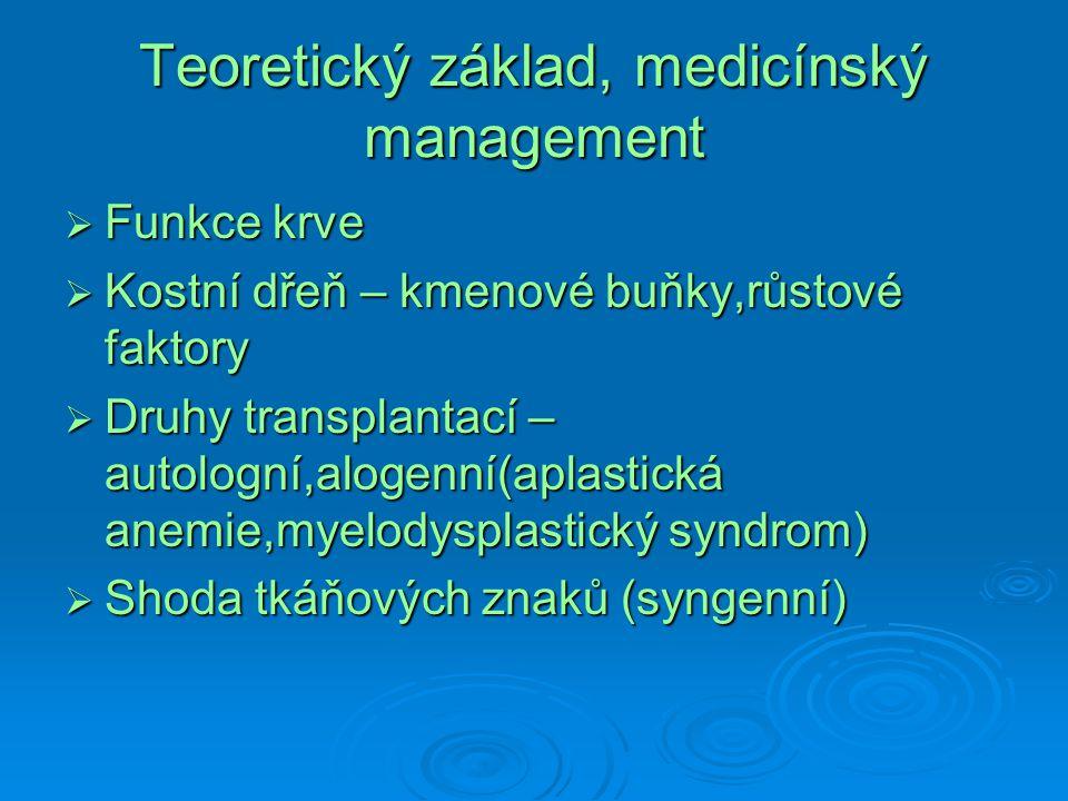 Teoretický základ, medicínský management  Funkce krve  Kostní dřeň – kmenové buňky,růstové faktory  Druhy transplantací – autologní,alogenní(aplast
