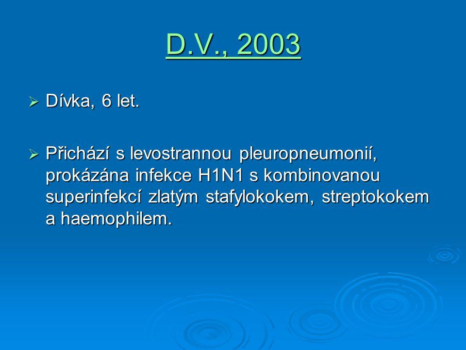 D.V., 2003  Dívka, 6 let.  Přichází s levostrannou pleuropneumonií, prokázána infekce H1N1 s kombinovanou superinfekcí zlatým stafylokokem, streptok