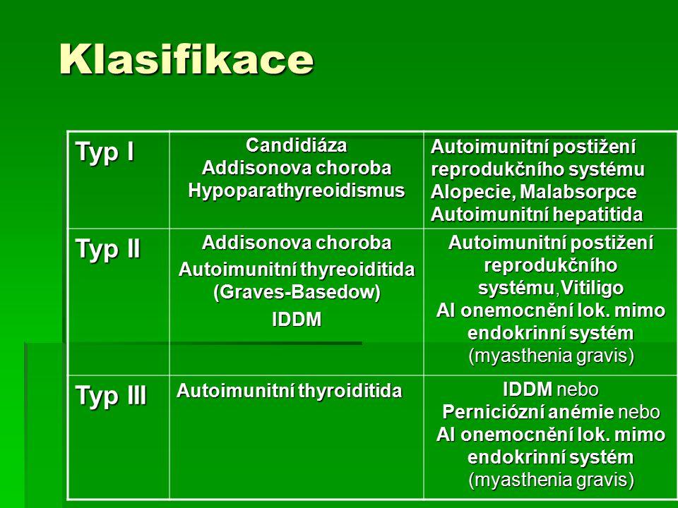 Klasifikace Typ I Candidiáza Addisonova choroba Hypoparathyreoidismus Autoimunitní postižení reprodukčního systému Alopecie, Malabsorpce Autoimunitní hepatitida Typ II Addisonova choroba Autoimunitní thyreoiditida (Graves-Basedow) IDDM Autoimunitní postižení reprodukčního systému,Vitiligo AI onemocnění lok.