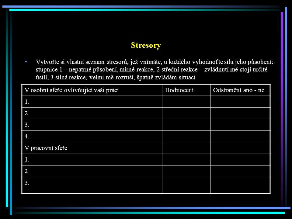 Stresory Vytvořte si vlastní seznam stresorů, jež vnímáte, u každého vyhodnoťte sílu jeho působení: stupnice 1 – nepatrné působení, mírné reakce, 2 st