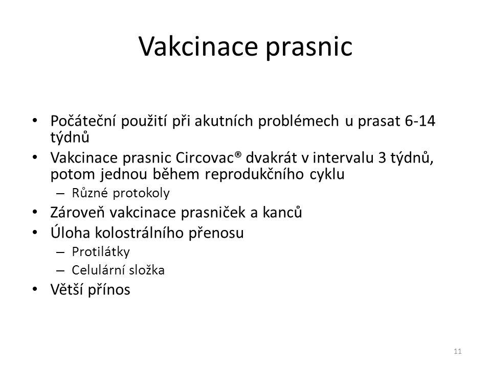Vakcinace prasnic Počáteční použití při akutních problémech u prasat 6-14 týdnů Vakcinace prasnic Circovac® dvakrát v intervalu 3 týdnů, potom jednou