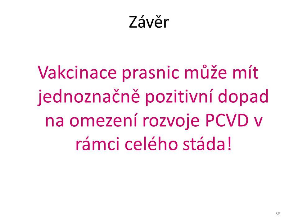 Závěr Vakcinace prasnic může mít jednoznačně pozitivní dopad na omezení rozvoje PCVD v rámci celého stáda! 58