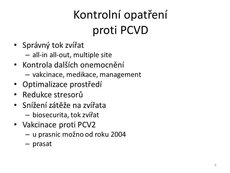 Kontrolní opatření proti PCVD Správný tok zvířat – all-in all-out, multiple site Kontrola dalších onemocnění – vakcinace, medikace, management Optimal