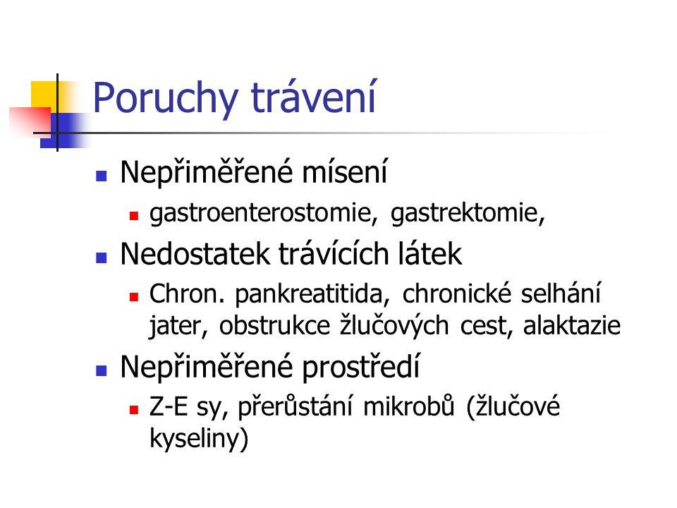 Poruchy trávení Nepřiměřené mísení gastroenterostomie, gastrektomie, Nedostatek trávících látek Chron. pankreatitida, chronické selhání jater, obstruk
