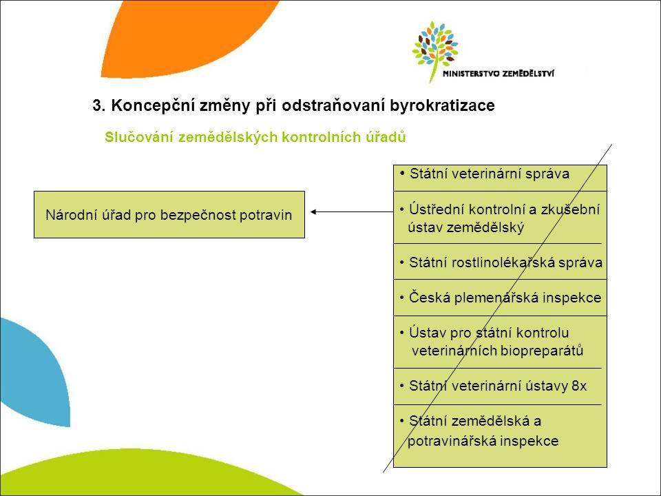 3. Koncepční změny při odstraňovaní byrokratizace Slučování zemědělských kontrolních úřadů Národní úřad pro bezpečnost potravin Státní veterinární spr