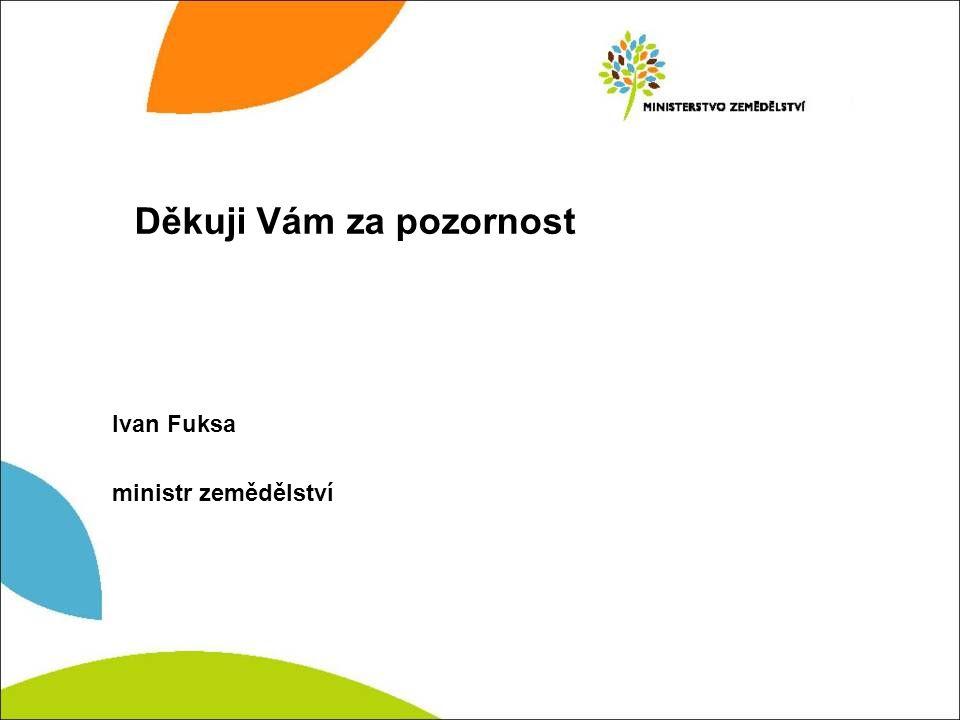 Děkuji Vám za pozornost Ivan Fuksa ministr zemědělství