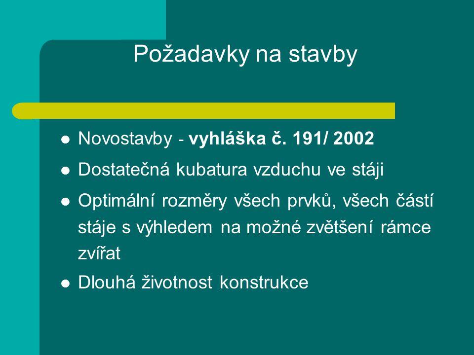 Požadavky na stavby Novostavby - vyhláška č.