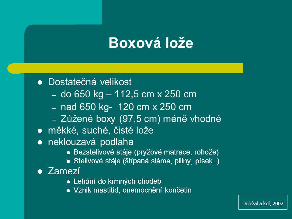 Boxová lože Dostatečná velikost – do 650 kg – 112,5 cm x 250 cm – nad 650 kg- 120 cm x 250 cm – Zúžené boxy (97,5 cm) méně vhodné měkké, suché, čisté lože neklouzavá podlaha Bezstelivové stáje (pryžové matrace, rohože) Stelivové stáje (štípaná sláma, piliny, písek..) Zamezí Lehání do krmných chodeb Vznik mastitid, onemocnění končetin Doležal a kol, 2002