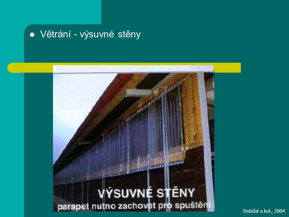 Větrání - výsuvné stěny Doležal a kol., 2004