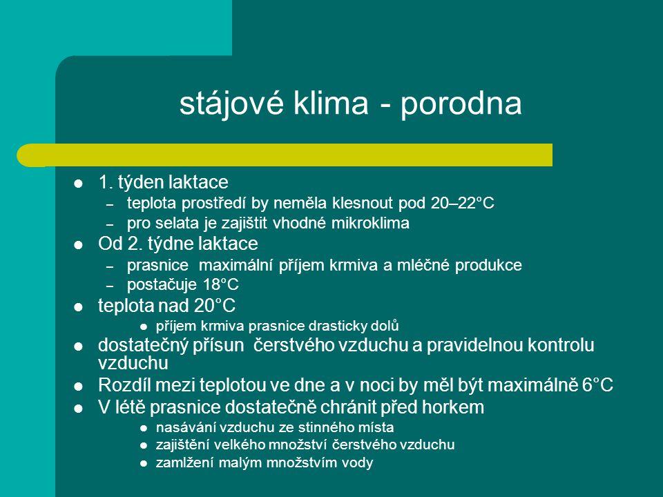 stájové klima - porodna 1.