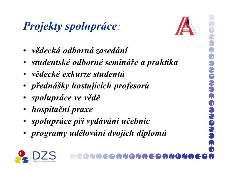 Projekty spolupráce: vědecká odborná zasedání studentské odborné semináře a praktika vědecké exkurze studentů přednášky hostujících profesorů spolupráce ve vědě hospitační praxe spolupráce při vydávání učebnic programy udělování dvojích diplomů