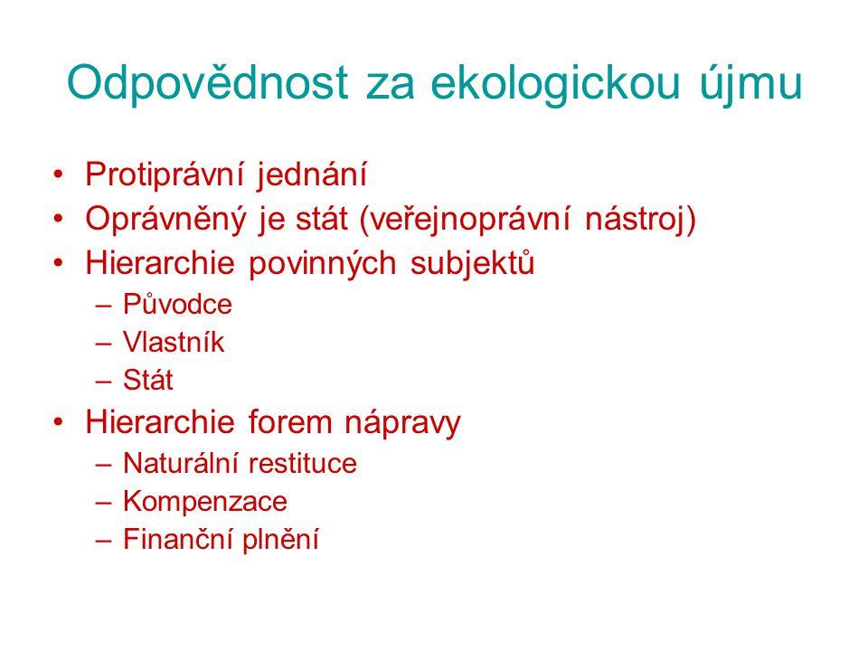 Zákon o ŽP č.17/1992 Sb.