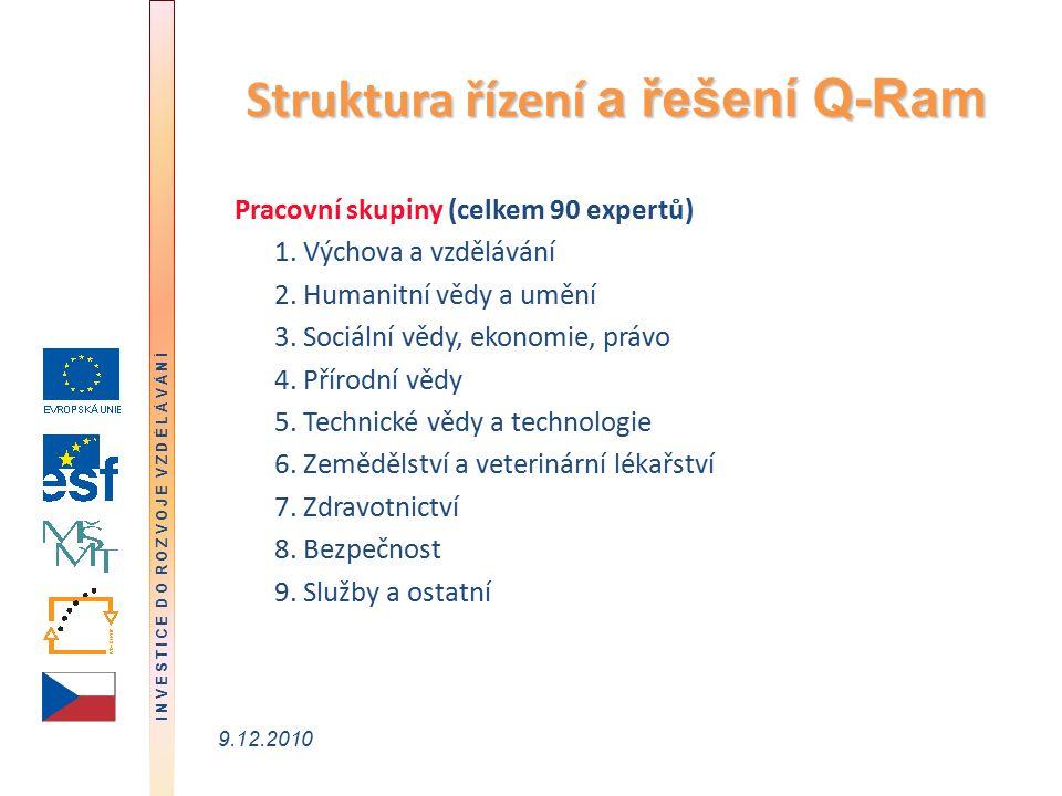 I N V E S T I C E D O R O Z V O J E V Z D Ě L Á V Á N Í 9.12.2010 Struktura řízení a řešení Q-Ram Pracovní skupiny (celkem 90 expertů) 1.