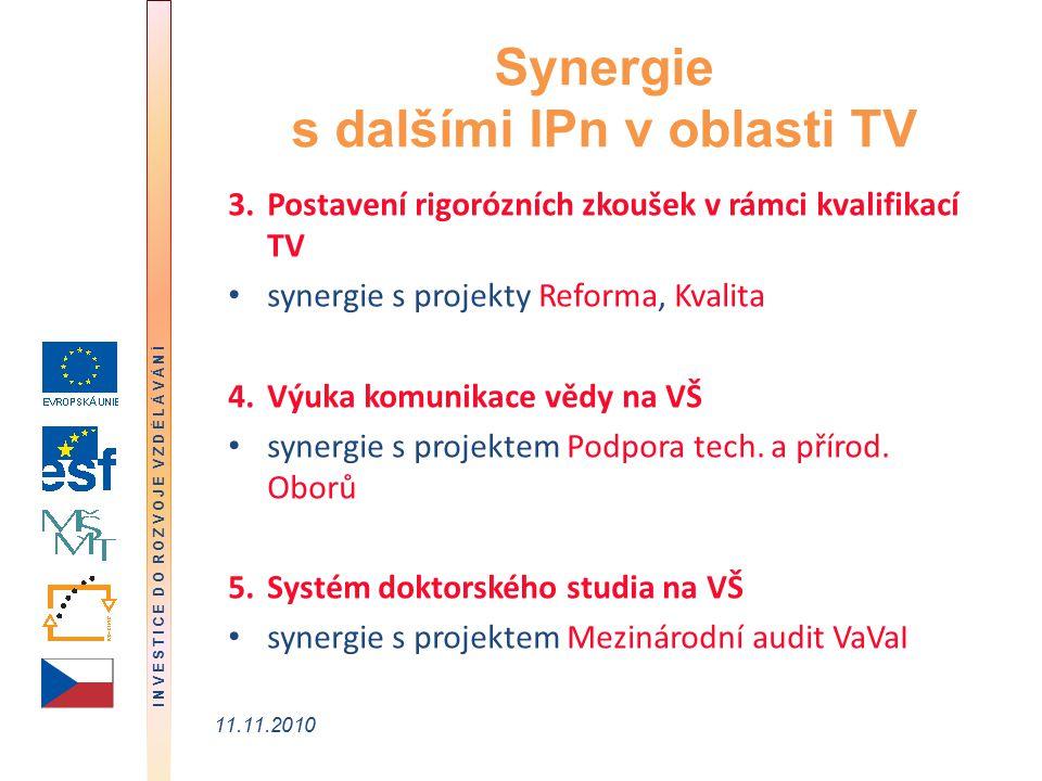 I N V E S T I C E D O R O Z V O J E V Z D Ě L Á V Á N Í 11.11.2010 Synergie s dalšími IPn v oblasti TV 3.Postavení rigorózních zkoušek v rámci kvalifikací TV synergie s projekty Reforma, Kvalita 4.Výuka komunikace vědy na VŠ synergie s projektem Podpora tech.