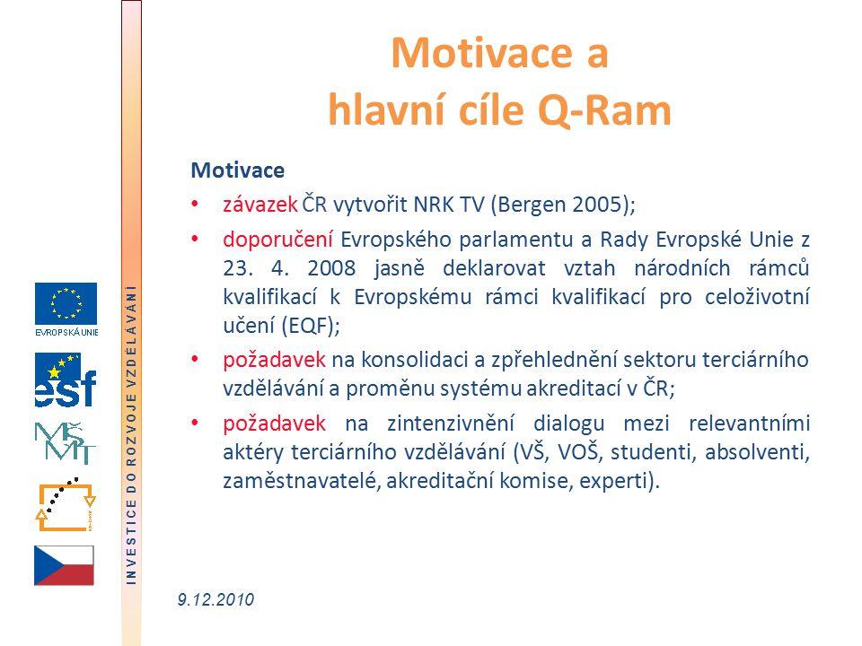 I N V E S T I C E D O R O Z V O J E V Z D Ě L Á V Á N Í 9.12.2010 Motivace a hlavní cíle Q-Ram Motivace závazek ČR vytvořit NRK TV (Bergen 2005); doporučení Evropského parlamentu a Rady Evropské Unie z 23.