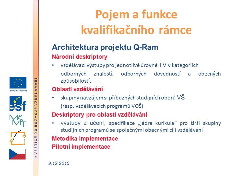 I N V E S T I C E D O R O Z V O J E V Z D Ě L Á V Á N Í 9.12.2010 Pojem a funkce kvalifikačního rámce Architektura projektu Q-Ram Národní deskriptory vzdělávací výstupy pro jednotlivé úrovně TV v kategoriích odborných znalostí, odborných dovedností a obecných způsobilostí.