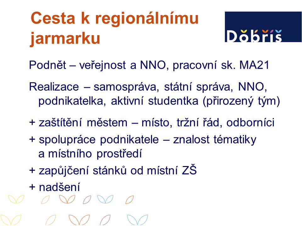 Cesta k regionálnímu jarmarku Podnět – veřejnost a NNO, pracovní sk. MA21 Realizace – samospráva, státní správa, NNO, podnikatelka, aktivní studentka