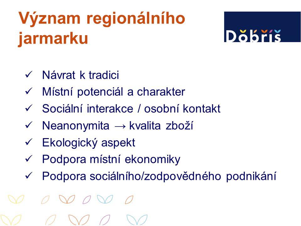 Čím se odlišujeme – specifika jarmarku Podpora pouze výrobců z regionu Domácí produkty → podnikatelé a hl.