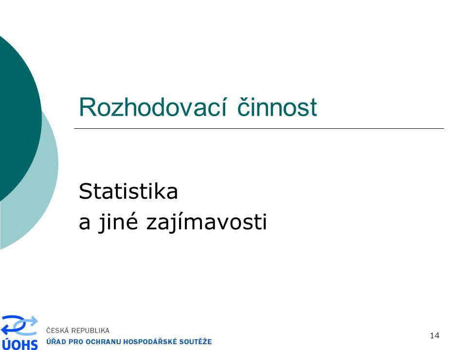 14 Rozhodovací činnost Statistika a jiné zajímavosti