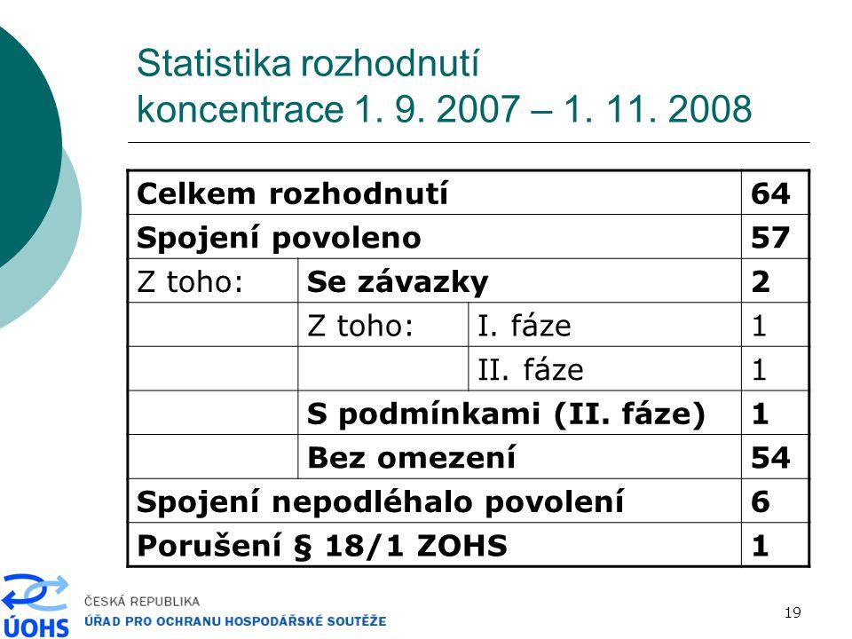 19 Statistika rozhodnutí koncentrace 1. 9. 2007 – 1.