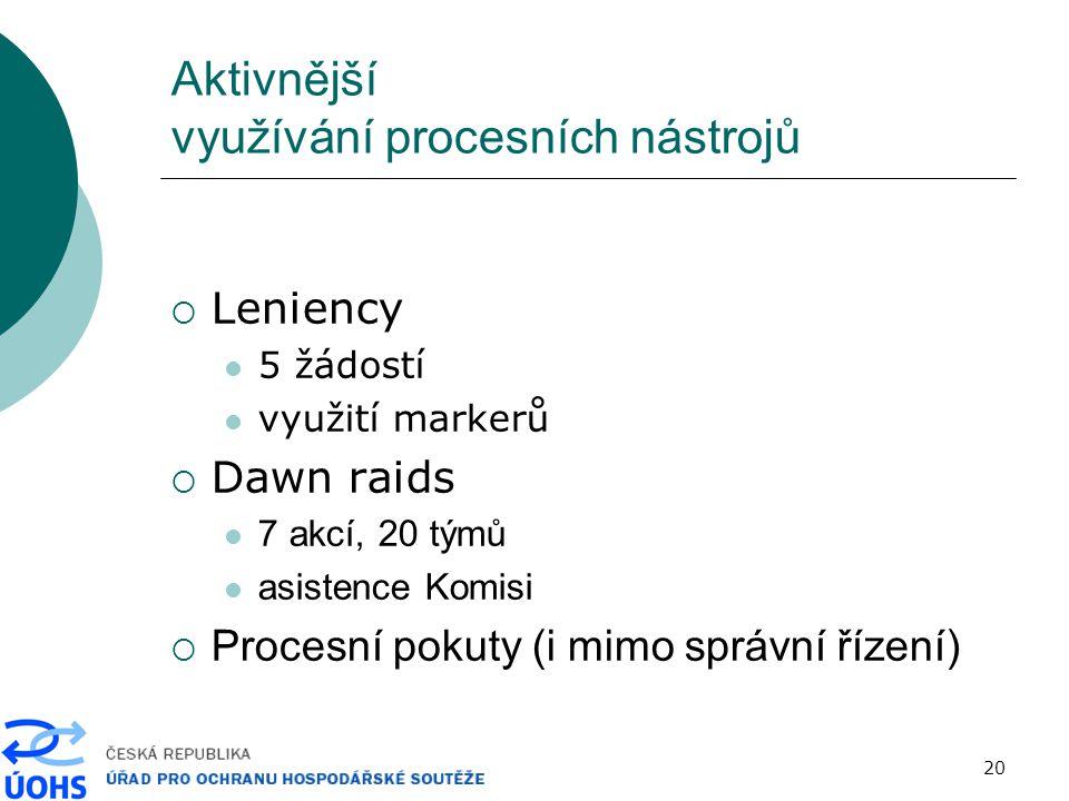20 Aktivnější využívání procesních nástrojů  Leniency 5 žádostí využití markerů  Dawn raids 7 akcí, 20 týmů asistence Komisi  Procesní pokuty (i mimo správní řízení)