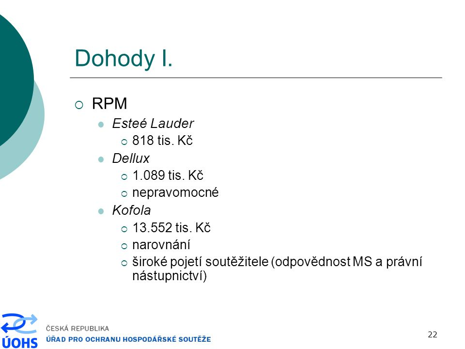 22 Dohody I.  RPM Esteé Lauder  818 tis. Kč Dellux  1.089 tis.