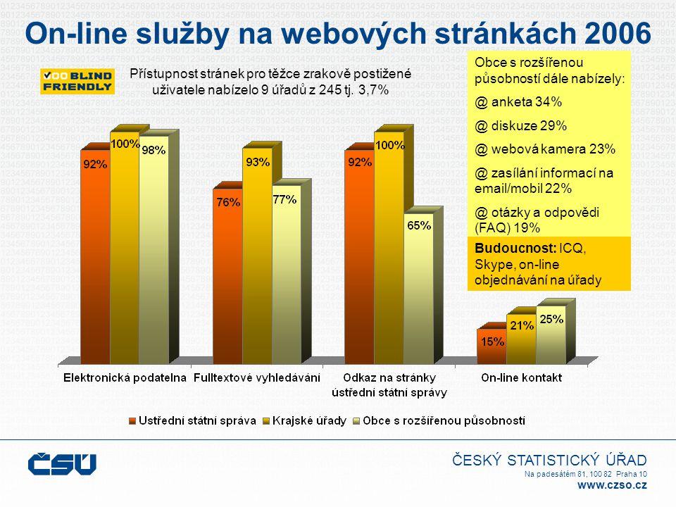 ČESKÝ STATISTICKÝ ÚŘAD Na padesátém 81, 100 82 Praha 10 www.czso.cz On-line služby na webových stránkách 2006 Obce s rozšířenou působností dále nabízely: @ anketa 34% @ diskuze 29% @ webová kamera 23% @ zasílání informací na email/mobil 22% @ otázky a odpovědi (FAQ) 19% Přístupnost stránek pro těžce zrakově postižené uživatele nabízelo 9 úřadů z 245 tj.