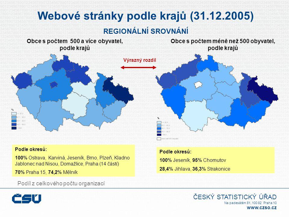 ČESKÝ STATISTICKÝ ÚŘAD Na padesátém 81, 100 82 Praha 10 www.czso.cz Webové stránky podle krajů (31.12.2005) REGIONÁLNÍ SROVNÁNÍ Obce s počtem 500 a více obyvatel, podle krajů Obce s počtem méně než 500 obyvatel, podle krajů Podíl z celkového počtu organizací Výrazný rozdíl Podle okresů: 100% Ostrava, Karviná, Jeseník, Brno, Plzeň, Kladno Jablonec nad Nisou, Domažlice, Praha (14 částí) 70% Praha 15, 74,2% Mělník Podle okresů: 100% Jeseník, 95% Chomutov 28,4% Jihlava, 36,3% Strakonice