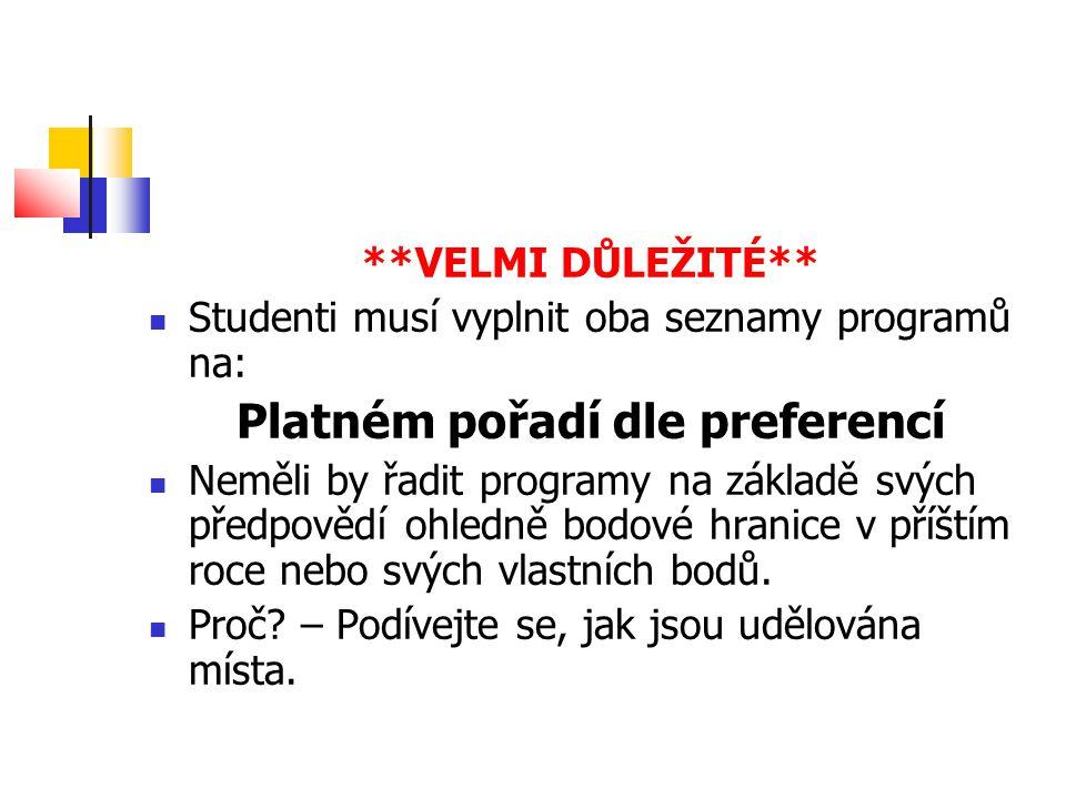 **VELMI DŮLEŽITÉ** Studenti musí vyplnit oba seznamy programů na: Platném pořadí dle preferencí Neměli by řadit programy na základě svých předpovědí ohledně bodové hranice v příštím roce nebo svých vlastních bodů.