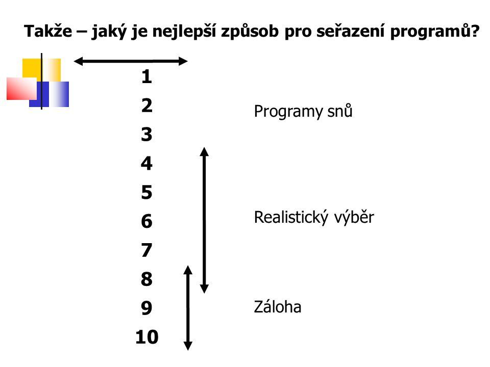 1 2 3 4 5 6 7 8 9 10 Takže – jaký je nejlepší způsob pro seřazení programů.