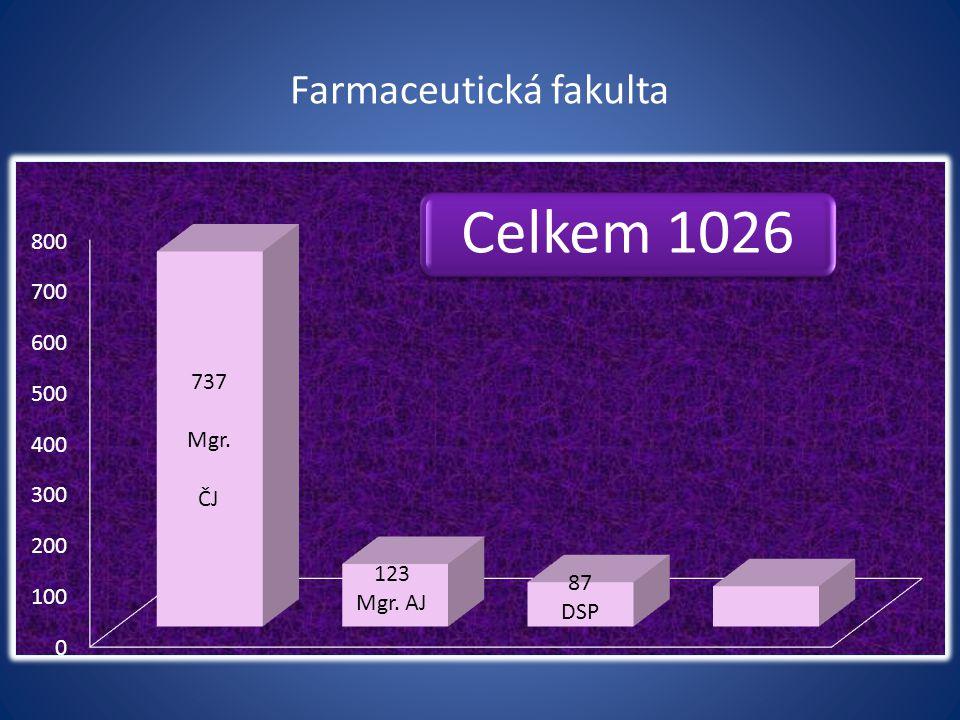 Farmaceutická fakulta Celkem 1026