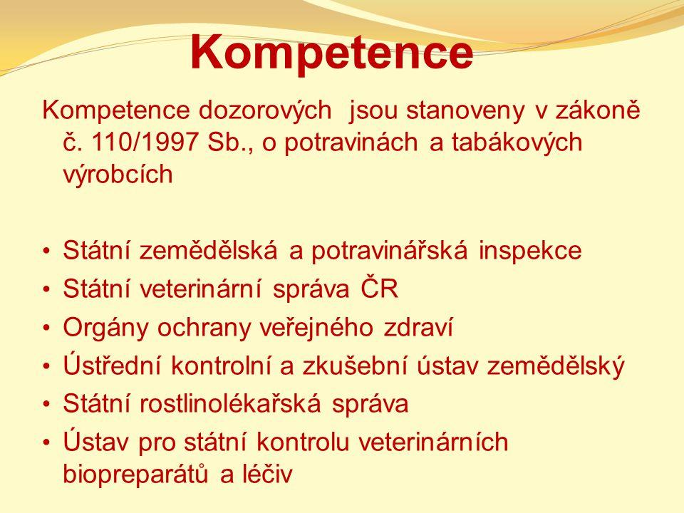 Státní zemědělská a potravinářská inspekce vykonává státní dozor při výrobě potravin a jejich uvádění do oběhu a při vstupu a dovozu potravin a surovin ze třetích zemí, pokud tento dozor není prováděn orgány veterinární správy, nad ohlášením zásob Kompetence se vztahují na výrobu, skladování, přepravu i prodej (včetně dovozu) www.szpi.gov.cz