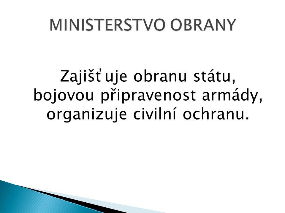 Děkuji za pozornost Autorem materiálu je Mgr.Renata Jindráková, ZŠ Dobříš, Komenského nám.