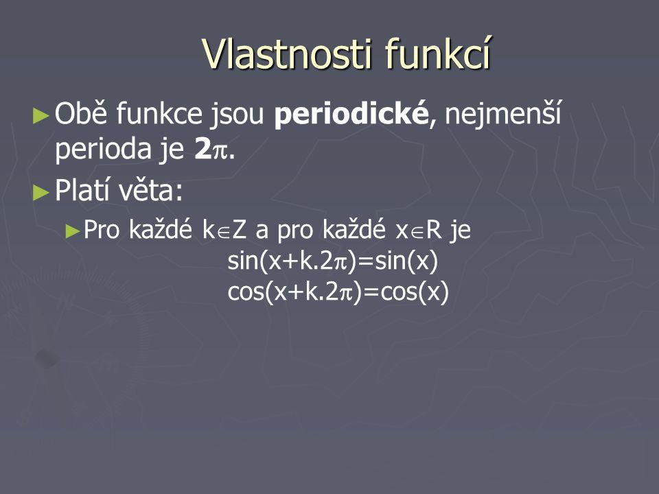 Vlastnosti funkcí II ► ► Prohlédněte si grafy a odvoďte vlastnosti funkcí: OmezenostObor hodnot Monotónostpro jaká x je f(x)>0 Sudost/lichost Demonstrace: 04_SinusCosinus.ggb